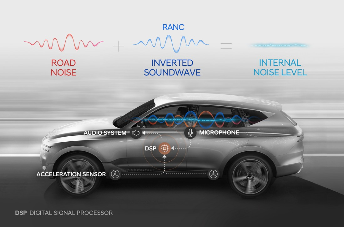 (Photo1) HMG Develops Worlds First Road Noise Active Noise Control Technology.jpg